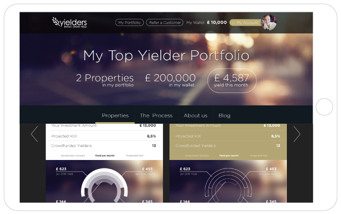 Top Yielders portfolio manager
